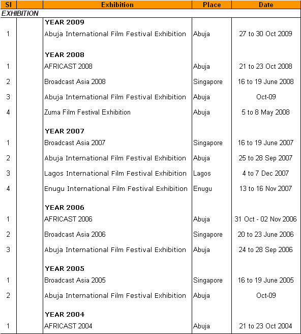 Exhibition Event Calender 2004-2009